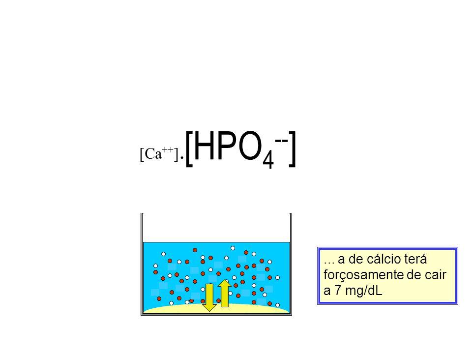 [HPO4--] [Ca++].[HPO4--]